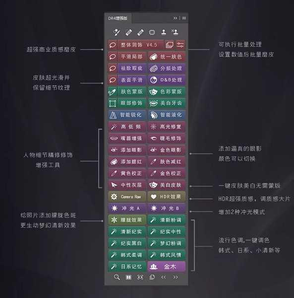 最新PS修图插件dr4.5,最高支持pscc2019,(win、mac)集精修/磨皮/复古/调色/光效/等